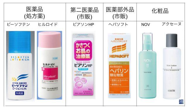 敏感肌化粧水 皮膚科